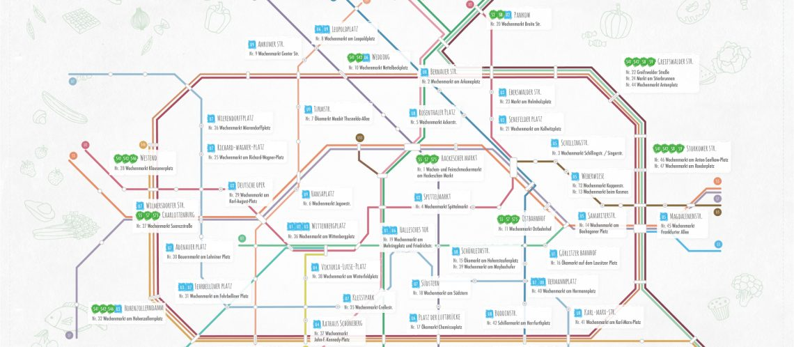Die Digitale Map zeigt was Berlin kulinarisch drauf hat: Hier die besten Wochenmärkte der Stadt